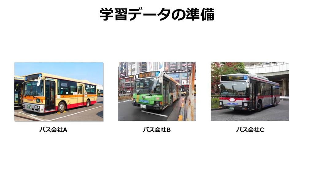 学習データの準備 バス会社A バス会社B バス会社C