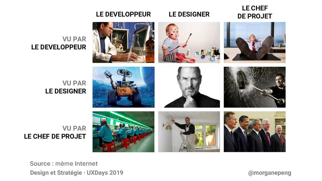 Design et Stratégie · UXDays 2019 @morganepeng ...