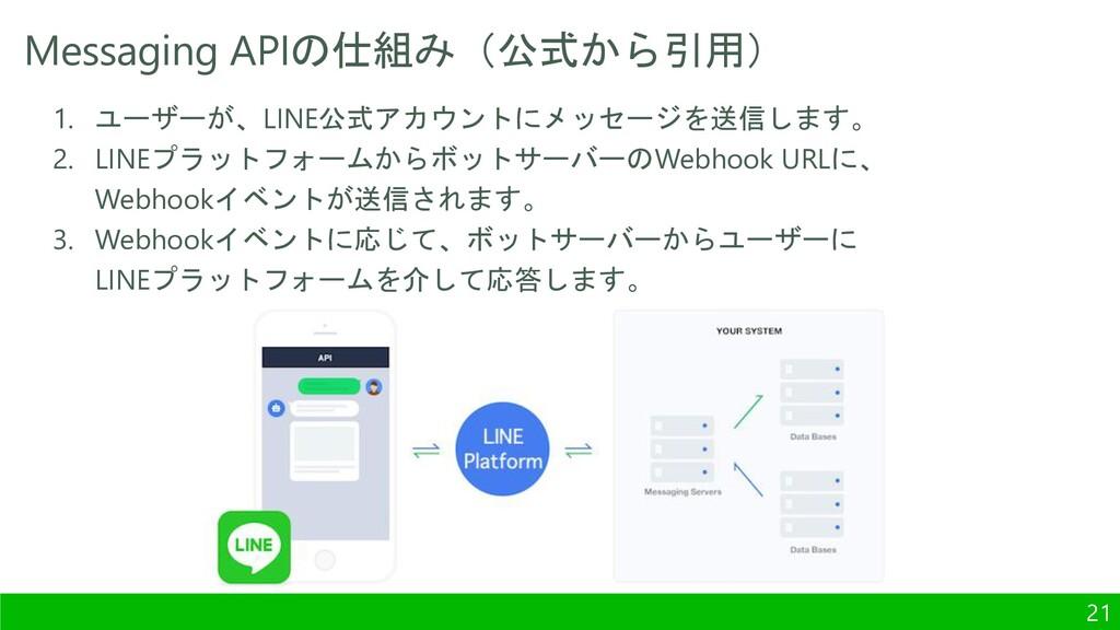 Messaging APIの仕組み(公式から引用) 1. ユーザーが、LINE公式アカウントに...