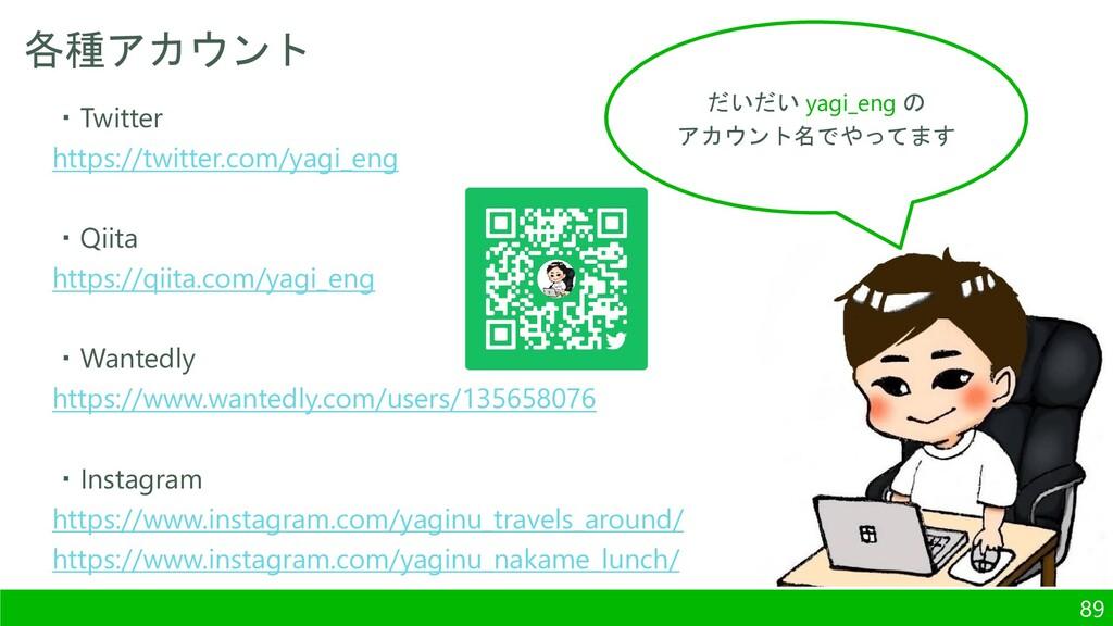 各種アカウント ・Twitter https://twitter.com/yagi_eng ・...