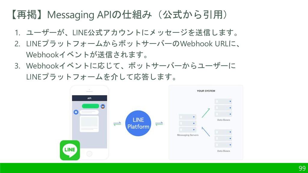 【再掲】Messaging APIの仕組み(公式から引用) 1. ユーザーが、LINE公式アカ...