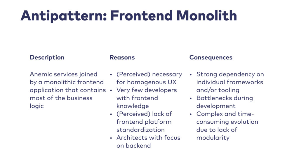 Antipattern: Frontend Monolith Description Reas...