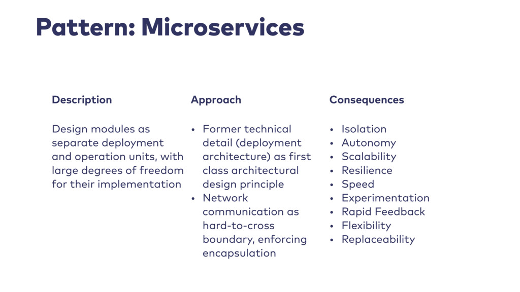 Pattern: Microservices Description Approach Con...