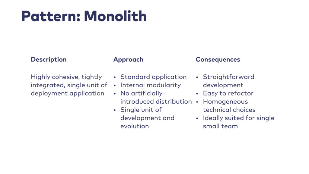 Pattern: Monolith Description Approach Conseque...