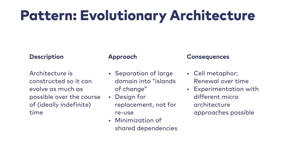 Pattern: Evolutionary Architecture Description ...
