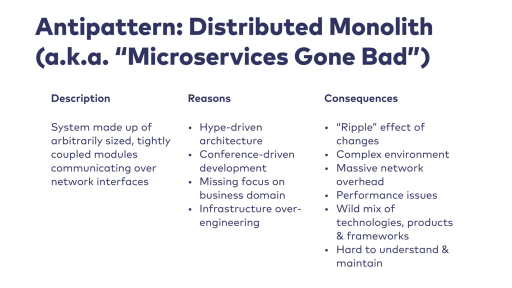 Antipattern: Distributed Monolith Description R...