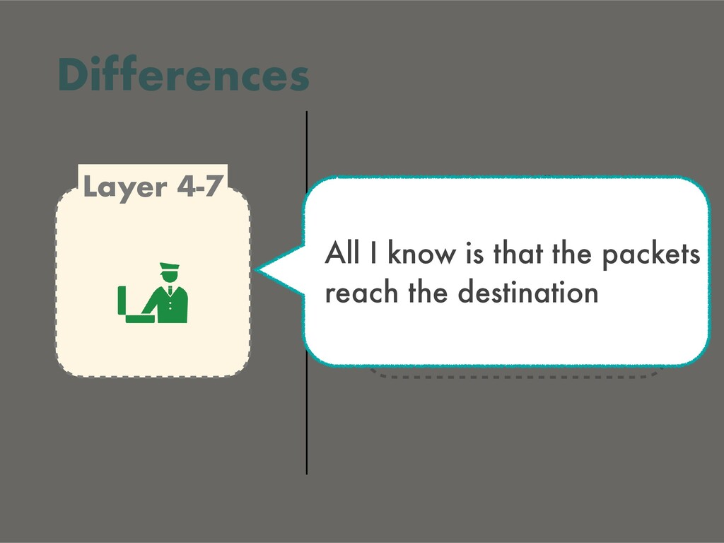 Layer 1-3 Differences All I know is that the pa...