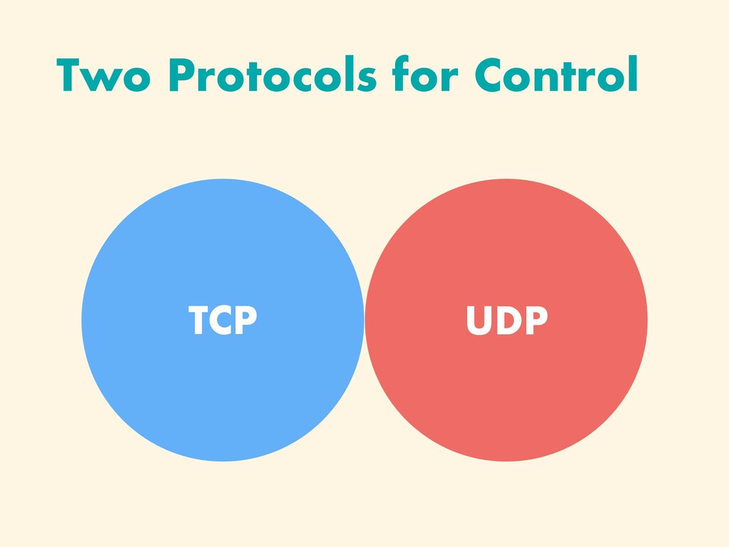 Two Protocols for Control TCP UDP