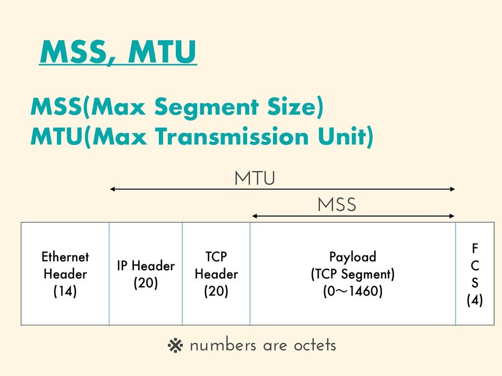 MSS, MTU MSS(Max Segment Size)   MTU(Max Transm...