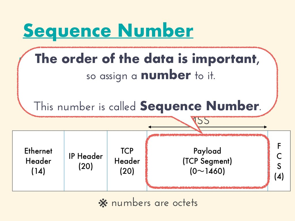 Sequence Number MSS(Max Segment Size)   MTU(Max...