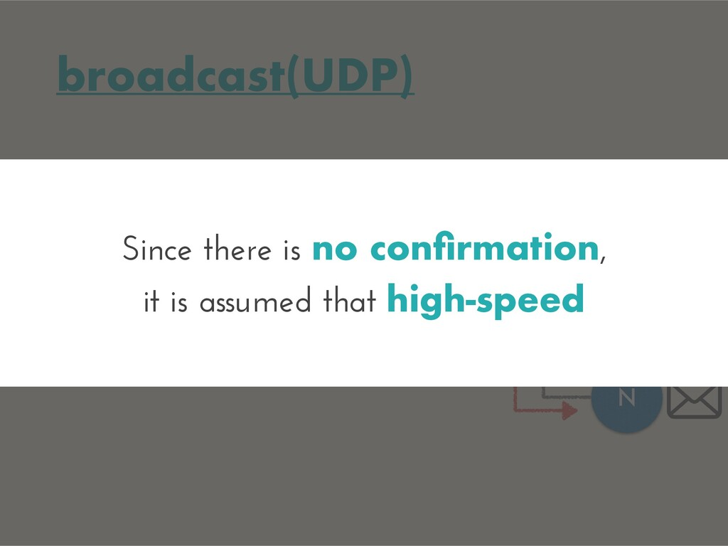 broadcast(UDP) A N N N Since there is no con fi...