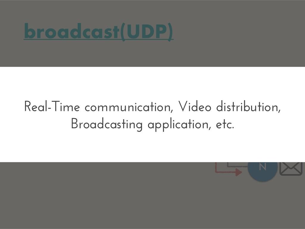 broadcast(UDP) A N N N Real-Time communication,...