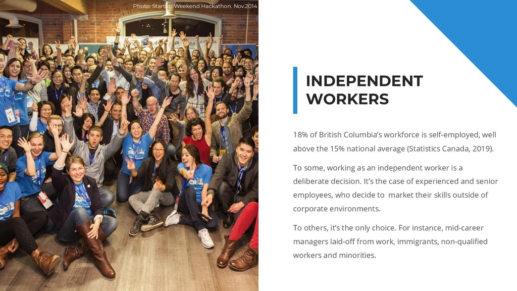 INDEPENDENT WORKERS 18% of British Columbia's w...
