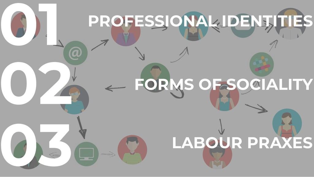 03 LABOUR PRAXES 02 FORMS OF SOCIALITY 01 PROFE...