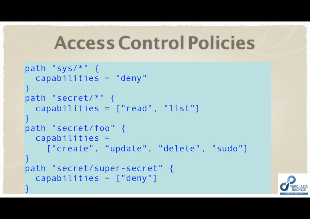 "Access Control Policies path ""sys/*"" { capabili..."
