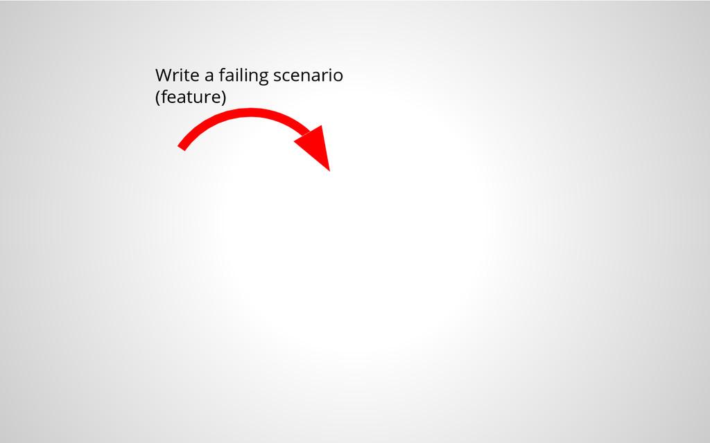 Write a failing scenario (feature)