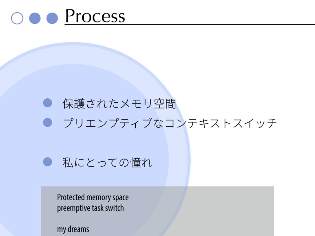 Process ⥂隊ׁًٌٔ瑞 فٔؒٝفذ؍ـזٝذؗأزأ؎حث 猘חהגך...