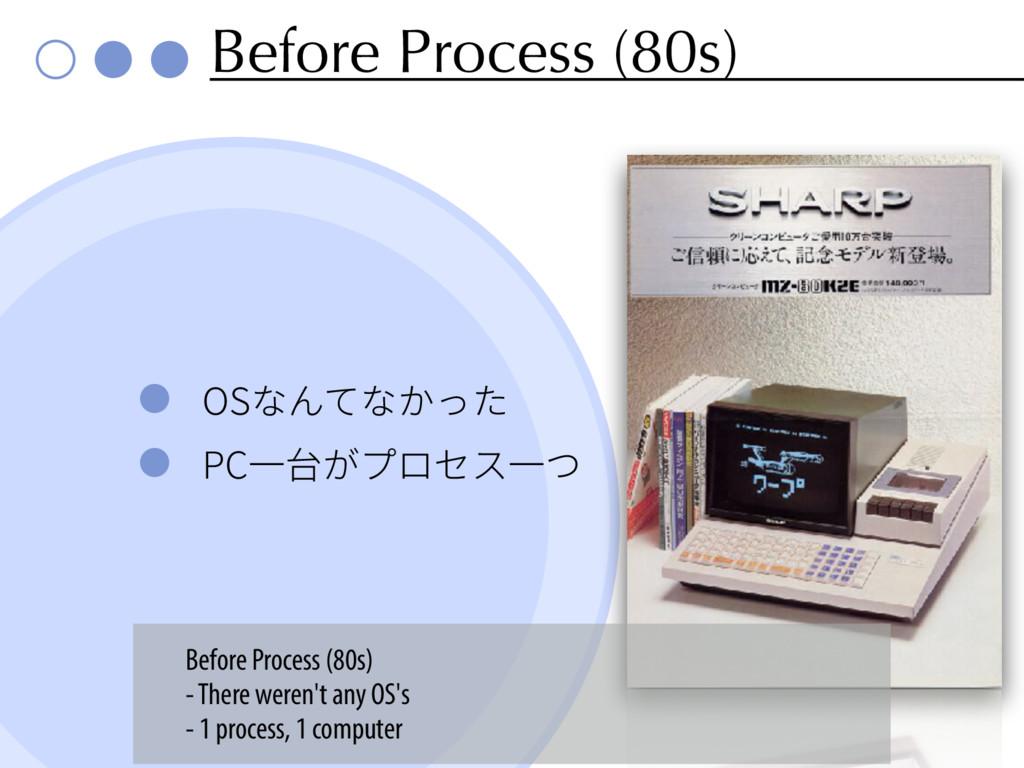 Before Process (80s) 04זגזַ 1$♧〴ָفٗإأ♧א Bef...