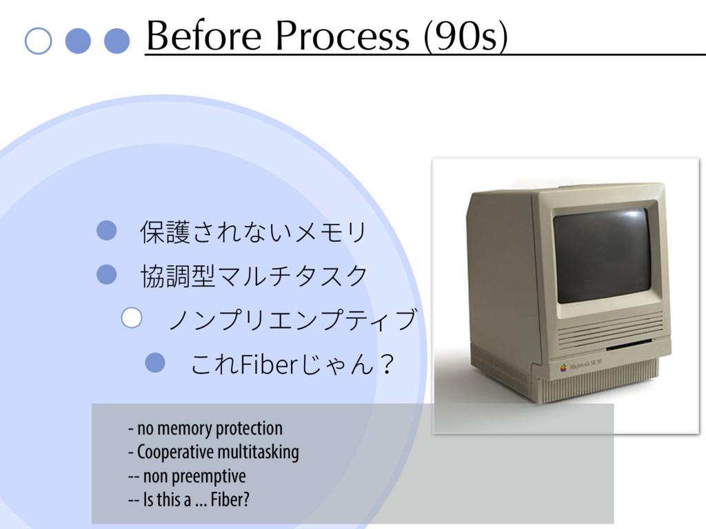 Before Process (90s) ⥂隊ׁזְًٌٔ ⼿锃㘗وٕثةأؙ ظٝفٔ...