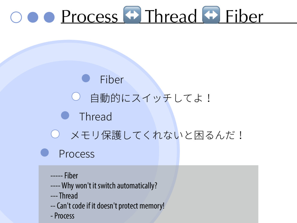 Process ↔ Thread ↔ Fiber 'JCFS 荈涸חأ؎حث׃ג״ 5...