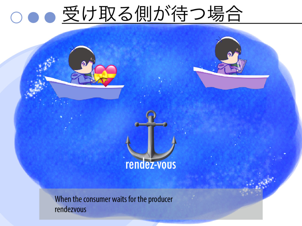 ड͚औΔଆ͕ͭ߹ ⚓  rendez-vous When the consumer wai...