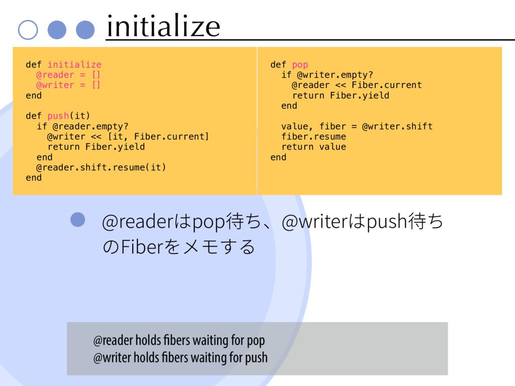 initialize !SFBEFSכQPQ䖉ծ!XSJUFSכQVTI䖉 ך'JCFS...