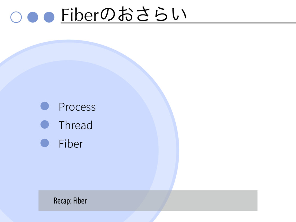 Fiberͷ͓͞Β͍ 1SPDFTT 5ISFBE 'JCFS Recap: Fiber