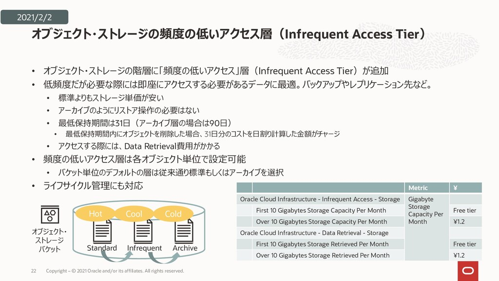 • オブジェクト・ストレージの階層に「頻度の低いアクセス」層(Infrequent Acces...