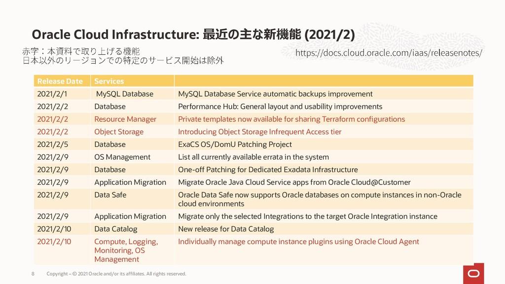 Oracle Cloud Infrastructure: 最近の主な新機能 (2021/2) ...