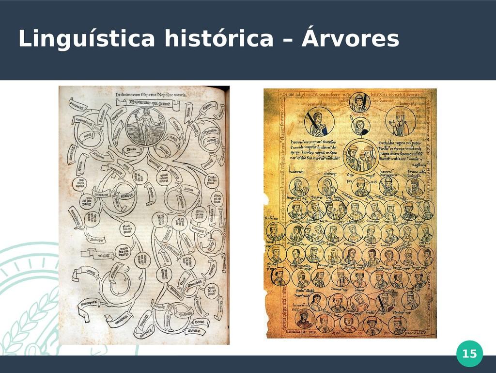 15 Linguística histórica – Árvores