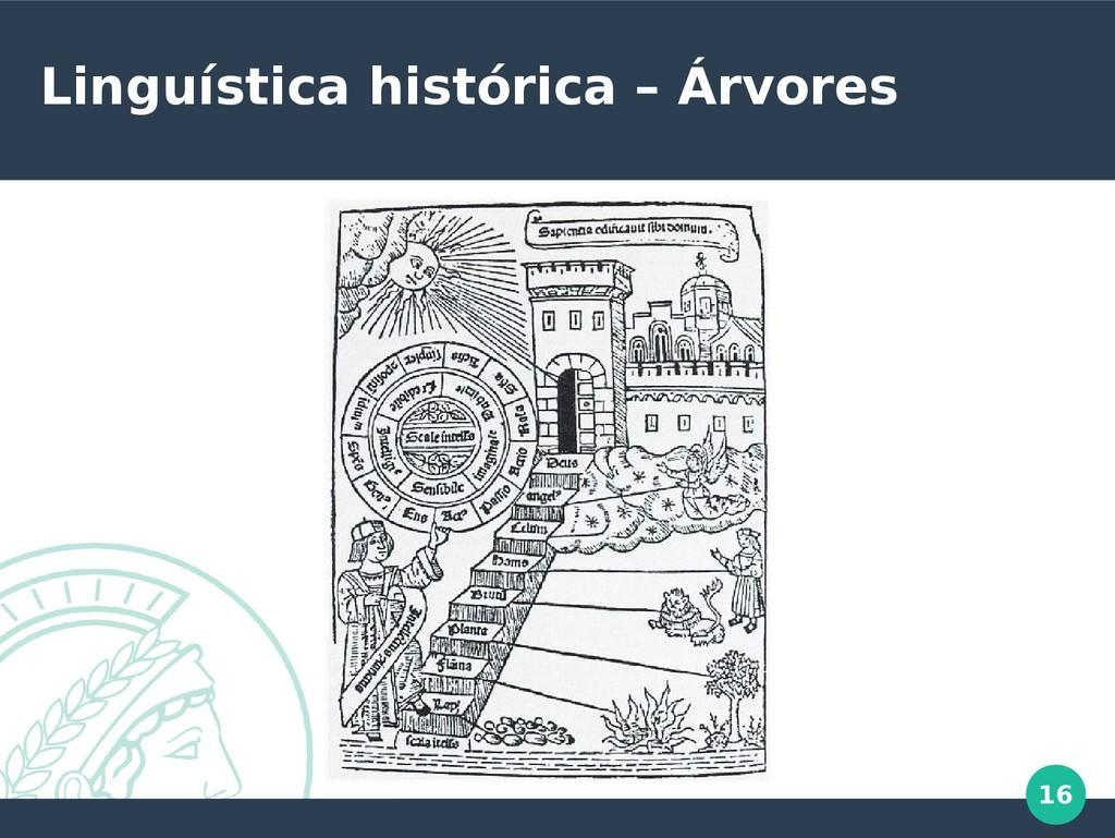 16 Linguística histórica – Árvores