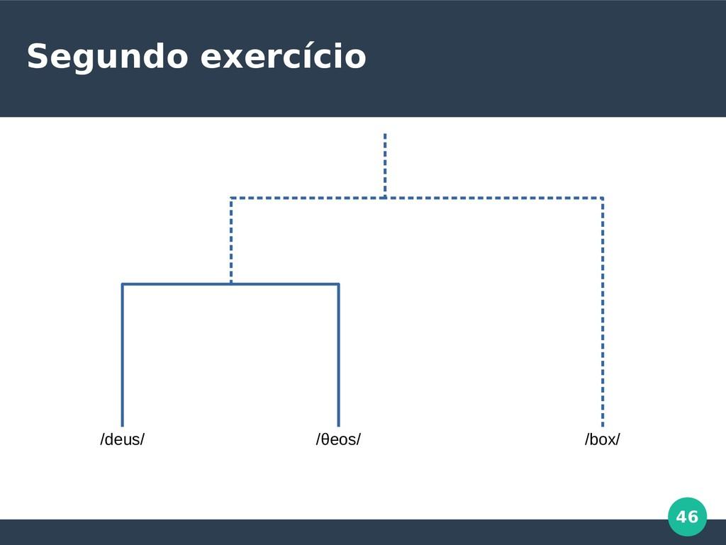 46 Segundo exercício /deus/ /θeos/ /box/
