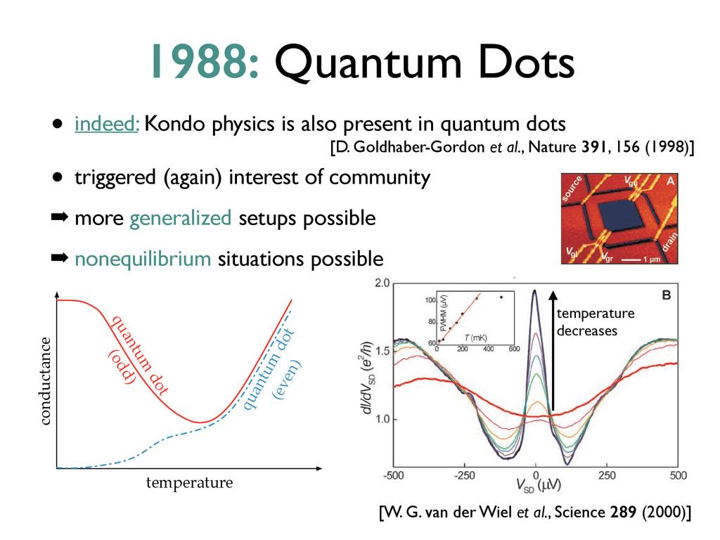 1988: Quantum Dots • indeed: Kondo physics is a...