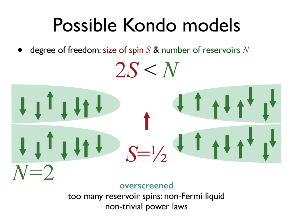 • degree of freedom: size of spin S & number of...