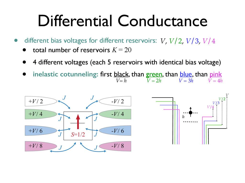 V V/4 V/3 V/2 • different bias voltages for dif...