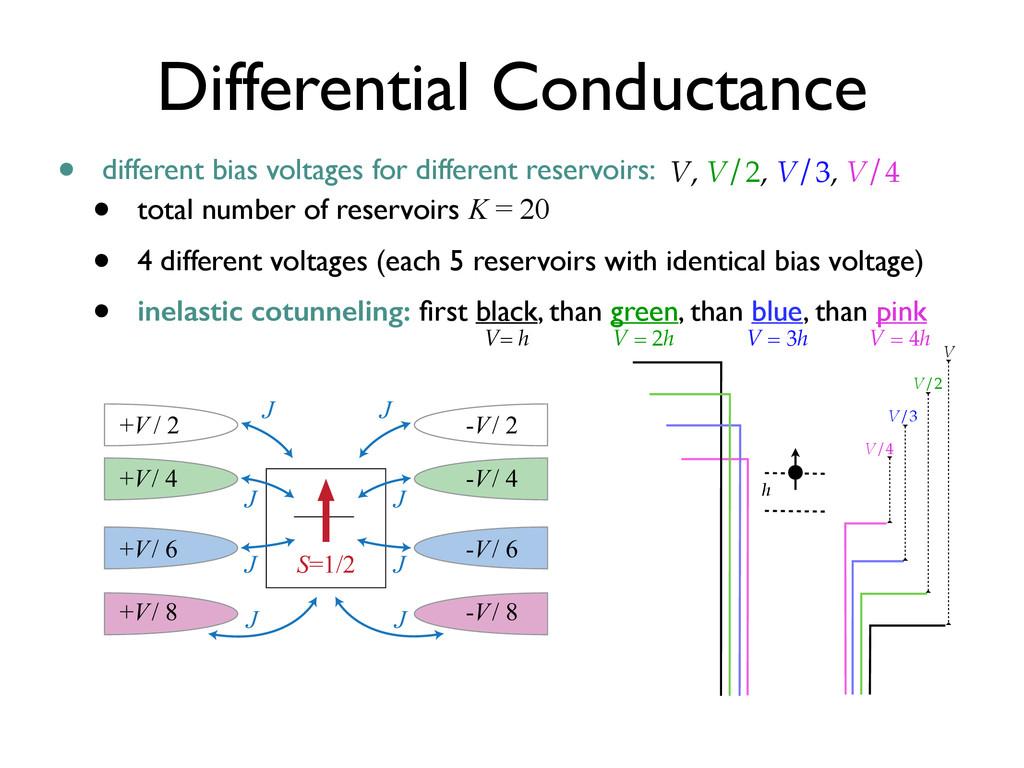 V V/4 V/3 V/2 V V/4 V/3 V/2 • different bias vo...