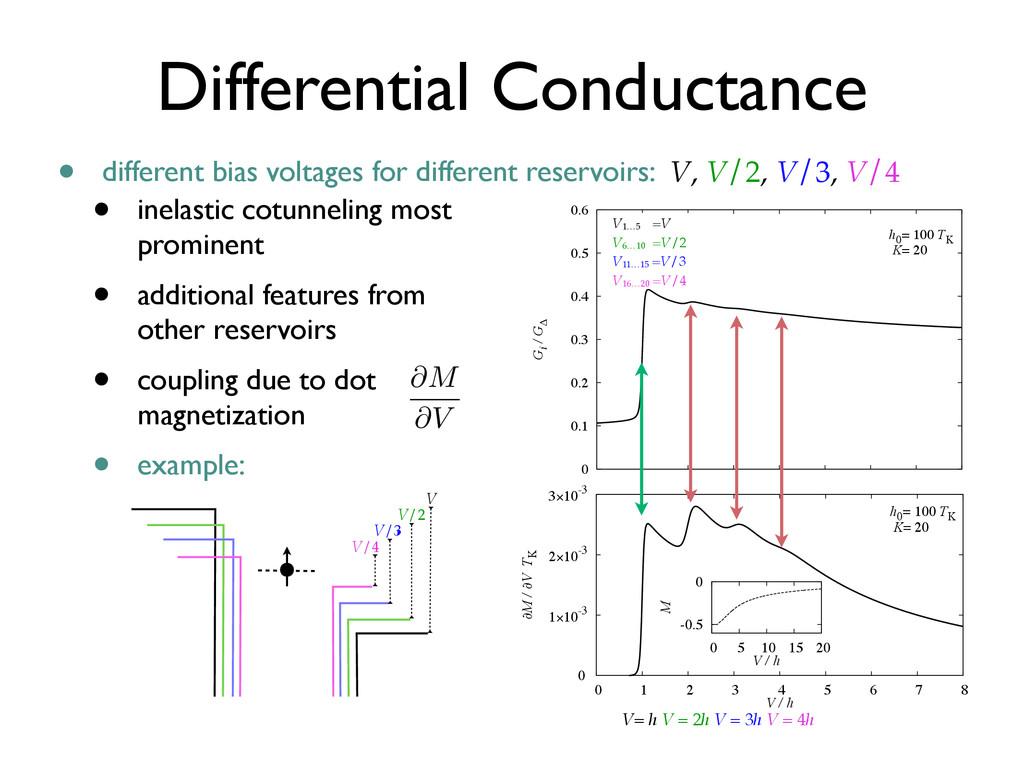own resonance: V = h other resonances: V = 2 h ...