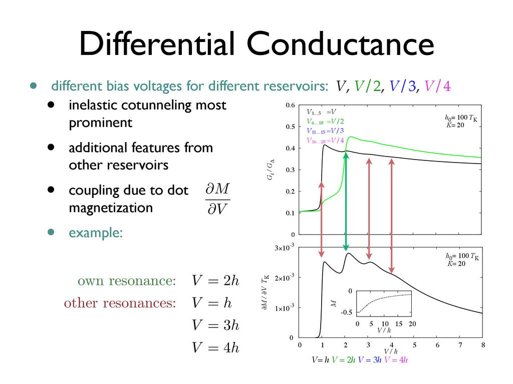 own resonance: V = 2 h other resonances: V = h ...