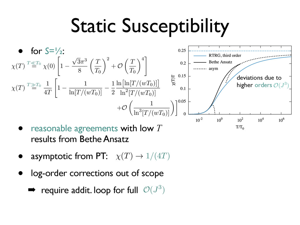 Static Susceptibility • reasonable agreements w...