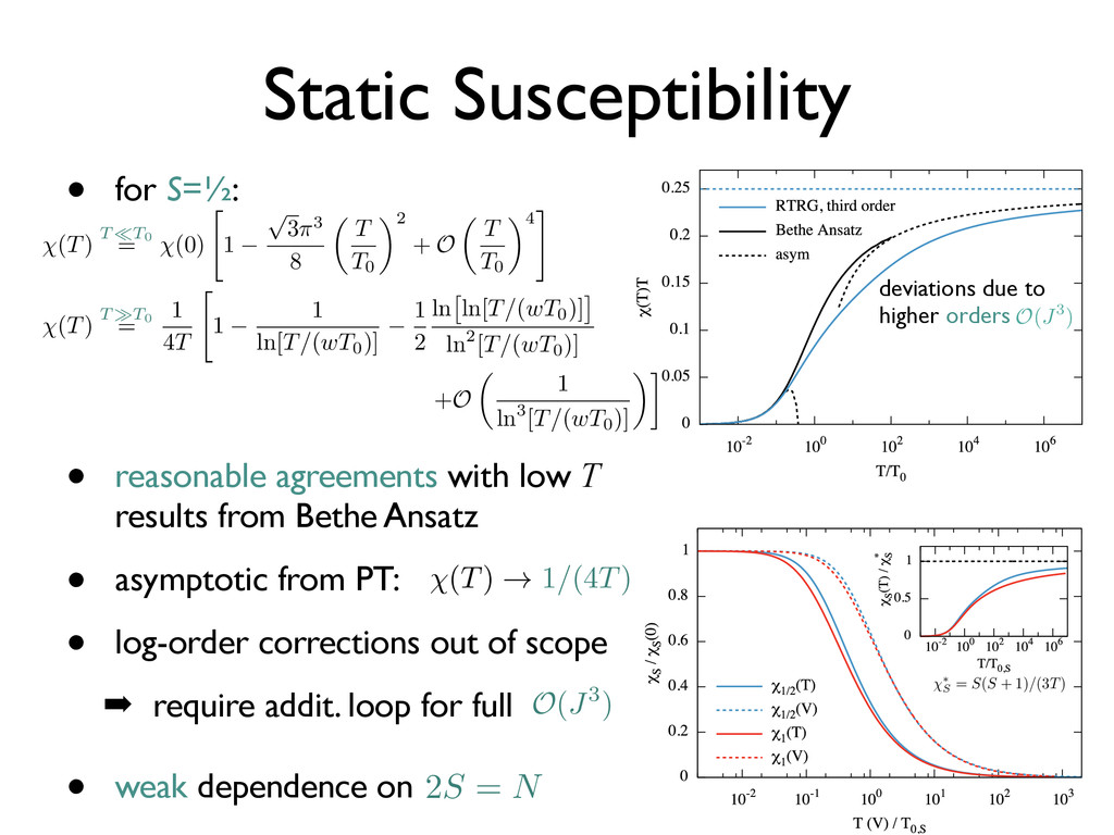 • weak dependence on 2S = N Static Susceptibili...
