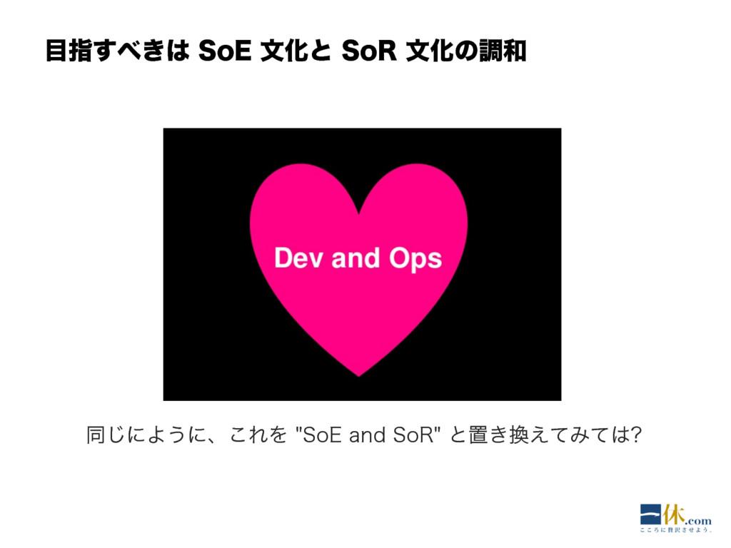 ࢦ͖͢4P&จԽͱ4P3จԽͷௐ ಉ͡ʹΑ͏ʹɺ͜ΕΛ4P&BOE4...