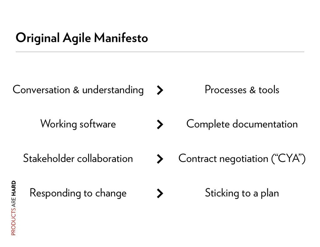 Original Agile Manifesto Conversation & underst...