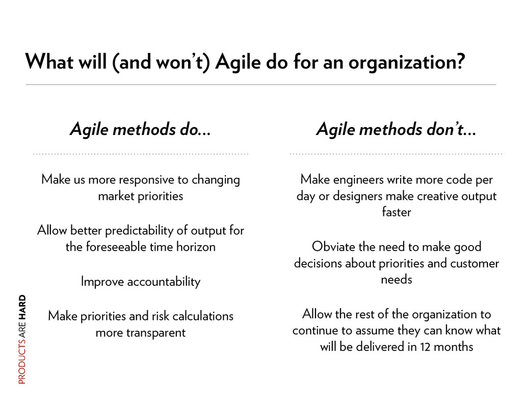 What will (and won't) Agile do for an organizat...