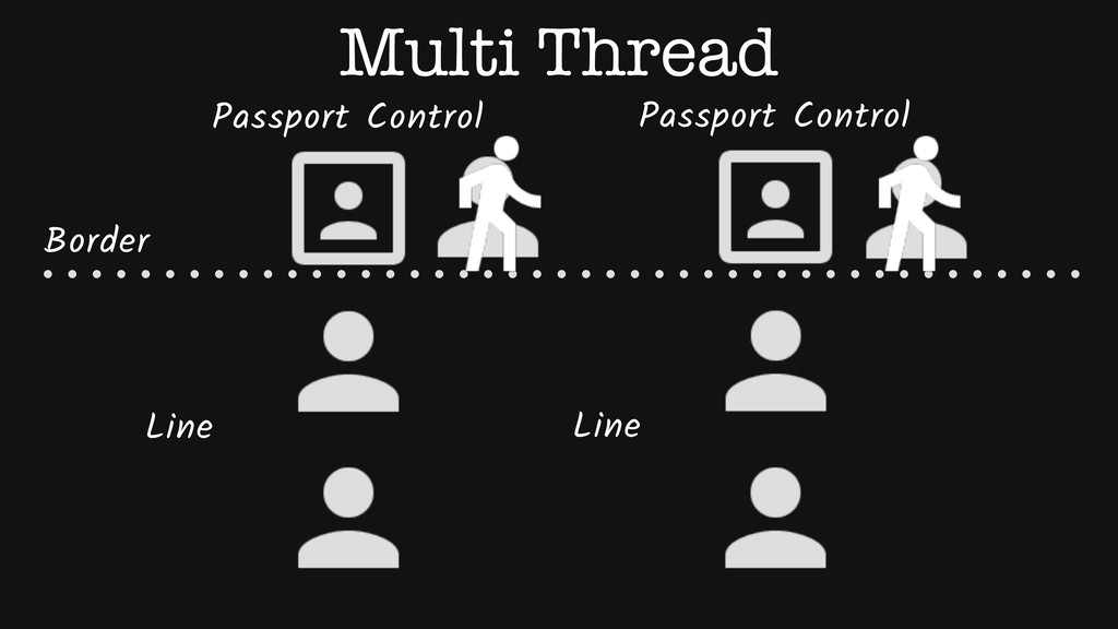 Passport Control Border Line Multi Thread Passp...