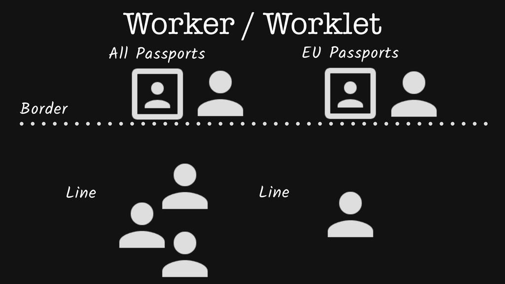 All Passports Border Line Worker / Worklet EU P...
