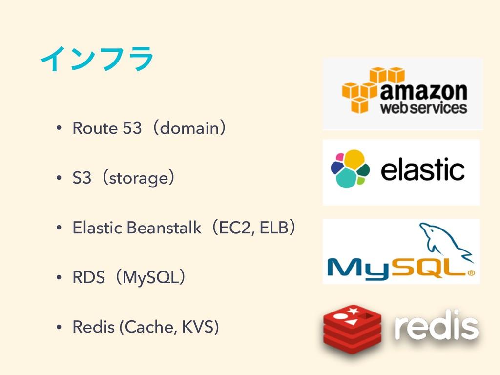 Πϯϑϥ • Route 53ʢdomainʣ • S3ʢstorageʣ • Elastic...
