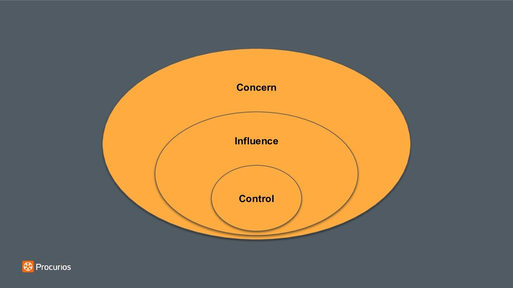 Concern Influence Control