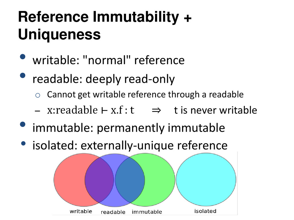Reference Immutability + Uniqueness • writable:...