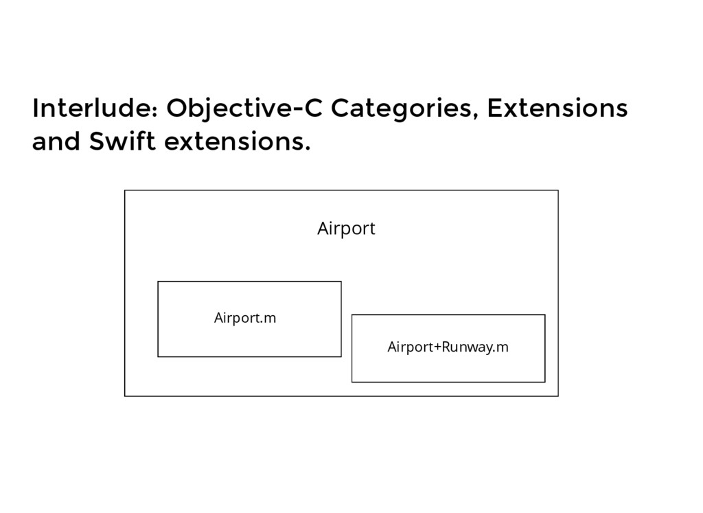 Interlude: Objective-C Categories, Extensions a...