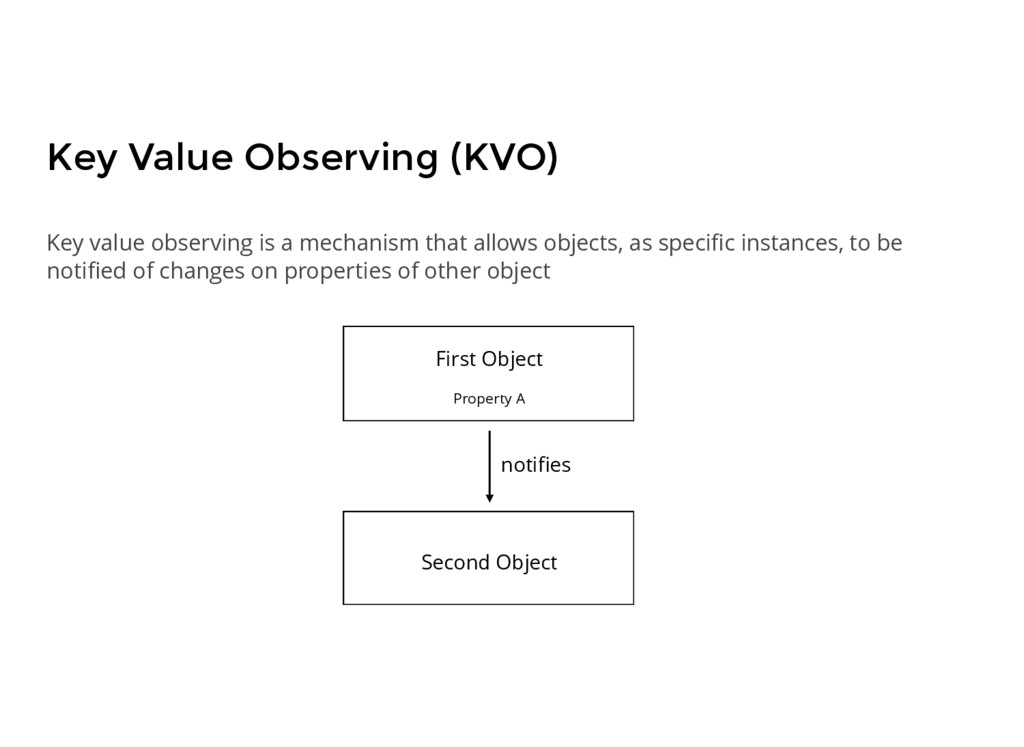 Key Value Observing (KVO) Key value observing i...